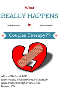 Couples therapy homework assignments